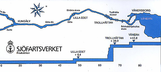 Plan showing altitude above sea-level at different places along the canal